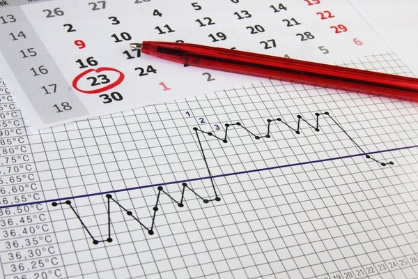 Basal temperatures charts can be used as an ovulation calculator