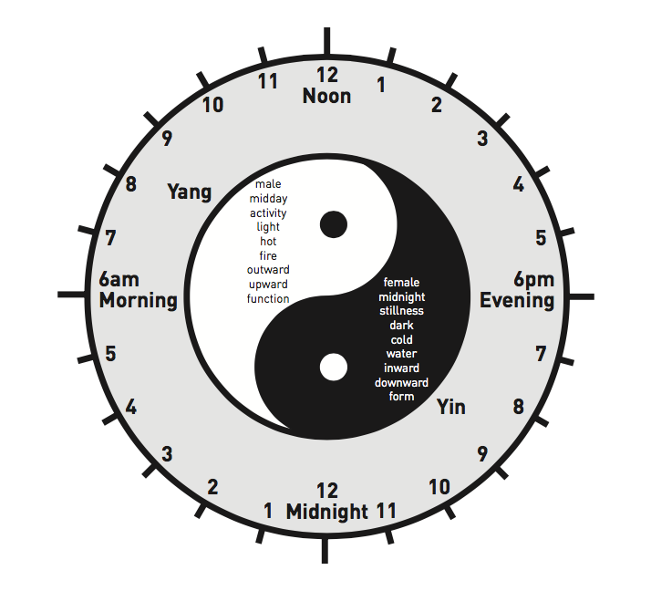 NZ Journal of Acupuncture discussing the fertility melatonin relationship